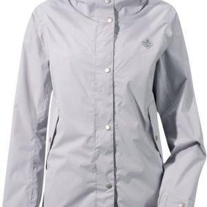 Didriksons Minute Women's Jacket Alu 38