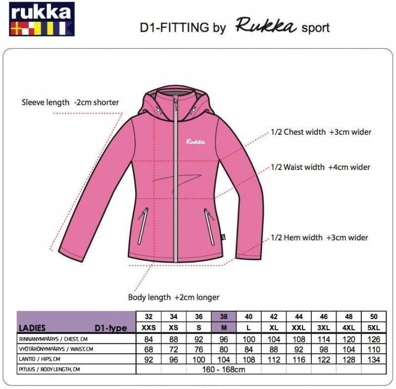 Rukka Jenny WS D Jacket Turkoosi 46