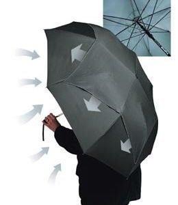 ShedRain WindPro Automatic sateenvarjo XL