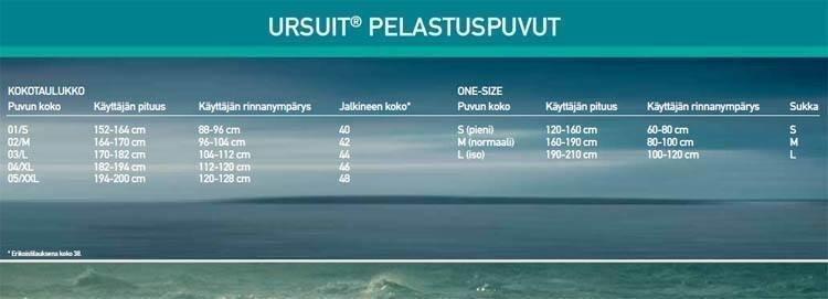 Ursuit Gemino Operative 4-Tex Punainen XXL